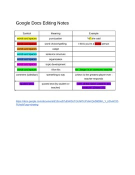 Google Docs or Word Online Editing Notes Guide