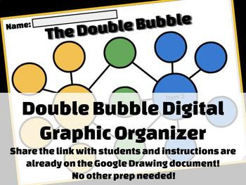 Google Drawing Graphic Organizer Bundle for the History Classroom