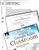 Google Drawings--Interactive Concept Maps