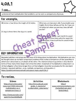 Common Core Cheat Sheets Math 4th Grade Google Drive