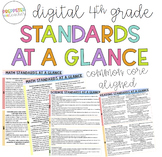 Google Drive 4th Grade Standards at a Glance