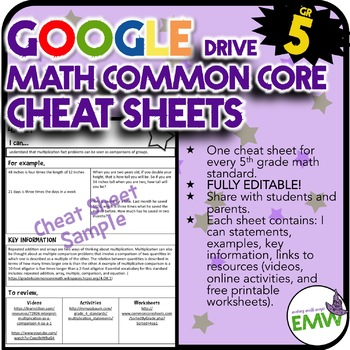 Google Drive 5th Grade Common Core Cheat Sheets - Fully Editable!