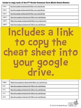 Google Drive 5th Grade Common Core Cheat Sheets - Fully Editable!