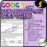 Google Drive 5th Grade Common Core Cheat Sheets Fully Editable