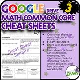Google Drive 3rd Grade Common Core Math Cheat Sheets Fully Editable