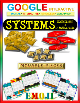 Google Drive BUNDLE: Systems of Equations & Inequalities