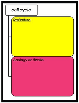Biology Cell Reproduction Interactive Notebook Google Drive Activities
