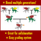 Google Classroom - Dragon Genetics - Heredity Project