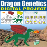 Google Classroom - Dragon Genetics - Heredity Project