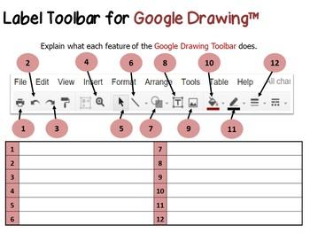 Google Drive Drawing Toolbar