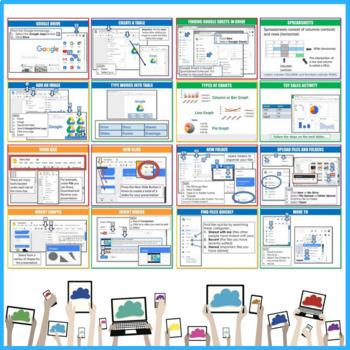 Google Drive Elementary Lessons & Activities Bundle
