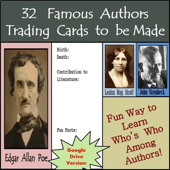 Google Drive - Famous Authors Biography Cards to Create