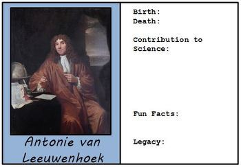 Google Drive - Famous Scientists in History Biography Cards to Create