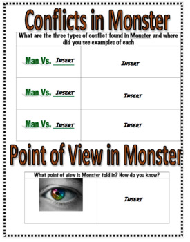 Google Drive: Literary Elements in Monster by Walter Dean Myers