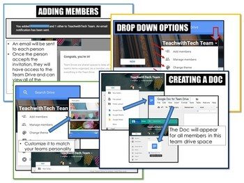 Google Drive Team Drives Feature Guide
