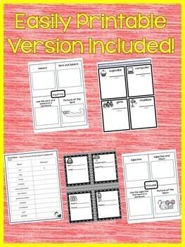Google Drive ELA: Nouns, Pronouns, Adjectives, & Adverb Interactive Notebook