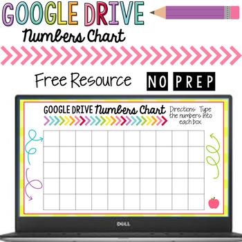 Google Drive Numbers Chart