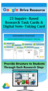 Research: Task Cards for Teaching the Research Process - Google Classroom