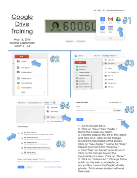 Google Drive Training 2016