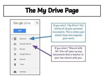 Google Drive Tutorial - FREE LIFETIME UPDATES