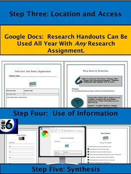 Google Drive Unsolved Mysteries Research Project: A Big6 Research Project