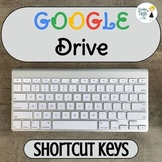 Google DRIVE Useful Shortcut Keys - Editable!