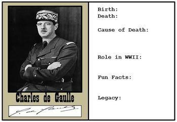 Google Drive - World War II Biography Cards to Create