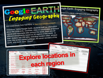 Google Earth: Engaging Geography assignment - AUSTRALIA