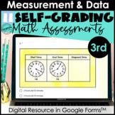 Google Form Math Assessments | Time, Area, Perimeter, Meas