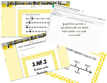 Google Form to Assess 3.NF.2 - Fractions on the Number Line