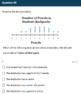 Google Forms Quiz - Distribution of Data - 6.SP.2