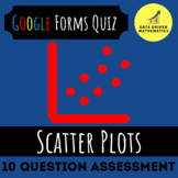 Google Forms™ Quiz - Scatter Plots - 8.SP.1-3 - Distance Learning