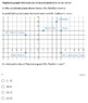 Google Forms Quiz - Solving Real-World Problems by Graphing - 6.NS.8