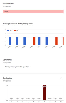 Google Forms Rubric for Data Collection: Making Grocery Purchases