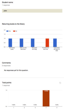 Google Forms Rubric for Data Collection: Returning Books