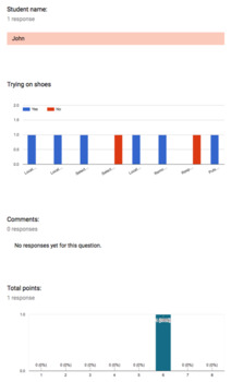 Google Forms Rubric for Data Collection: Trying on Shoes