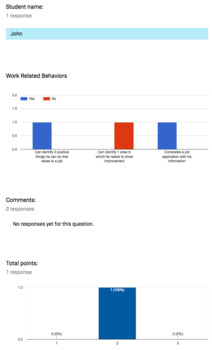 Google Forms Rubric for Data Collection: Work Related Behaviors