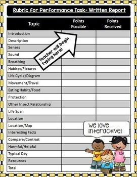 Insect Report Interactive Notebook Google Drive Activities