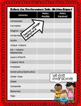 Google Drive Volcano Report Interactive Notebook for Google Classroom