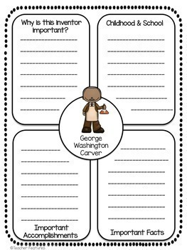 Google Classroom Writing FAMOUS INVENTORS | SCIENCE | Research Report Templates