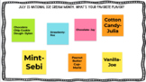 Google Jamboard Summer June July Writing Prompts Templates