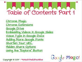 Google Magic tips for Google Chrome, Docs, Slides, Apps, Extensions, Drive