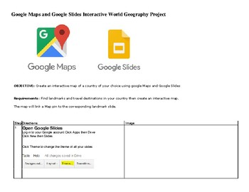 Google Maps & Google Slides Project Based Learning Create an Interactive Map PBL