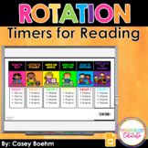 Google Rotation Timers