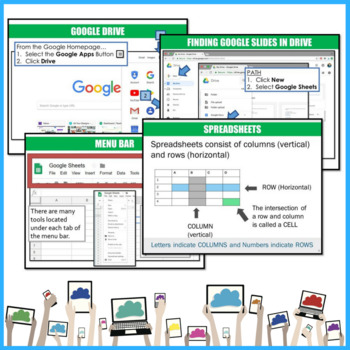 Google Sheets Elementary Lesson & Activities