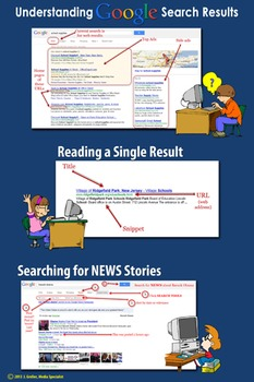 Google Search Results Explained