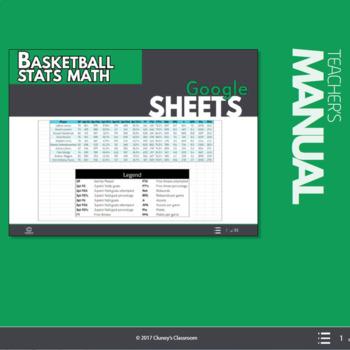 Google Sheets - Basketball Stats Math Acitivity
