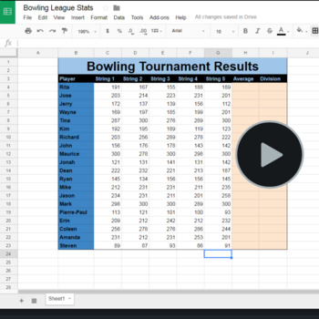 Google Sheets - Bowling Scores Chart Review