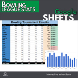 Google Sheets - Bowling Scores Chart Review (Distance Learning)