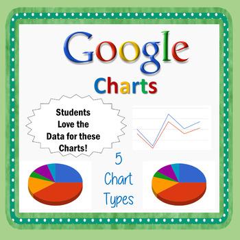 Google Sheets - Charts